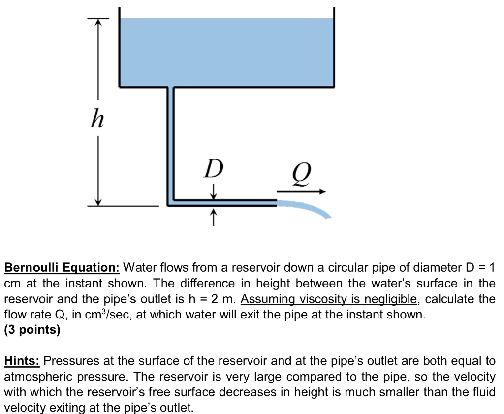 Solved: Bernoulli Equation: Water Flows From A Reservoir D