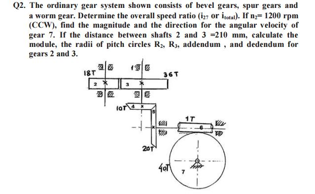 Solved: The Ordinary Gear System Shown Consists Of Bevel G