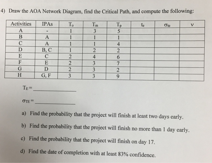 Solved 4 draw the aoa network diagram find the critical 4 draw the aoa network diagram find the critical path and compute the ccuart Image collections