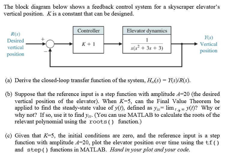 media%2Fd52%2Fd52ad3f6 fdda 44ec a48a d9df54453a36%2Fphpnl88wm feedback control diagram elevator everything about wiring diagram \u2022