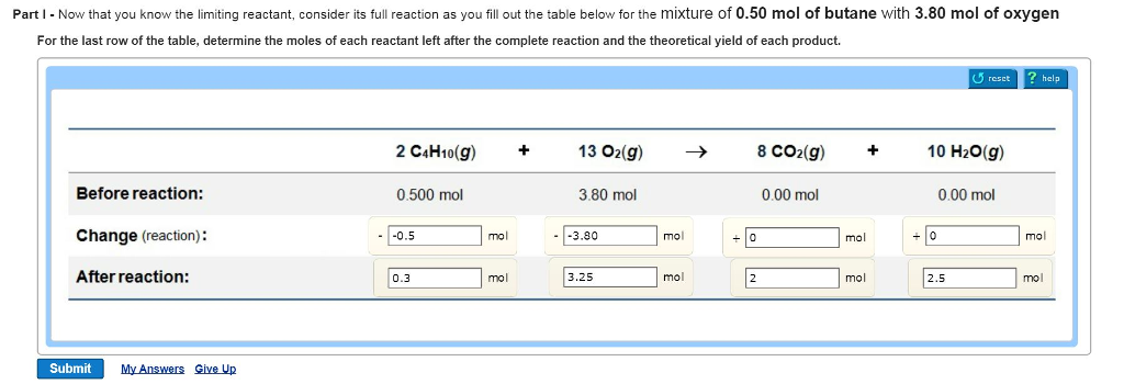 Solved Part I Now That You Know The Limiting Reactant
