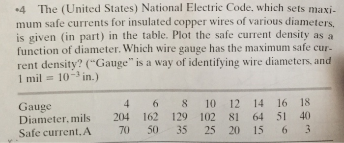 Physics archive october 21 2016 chegg the united states national electric code which greentooth Choice Image