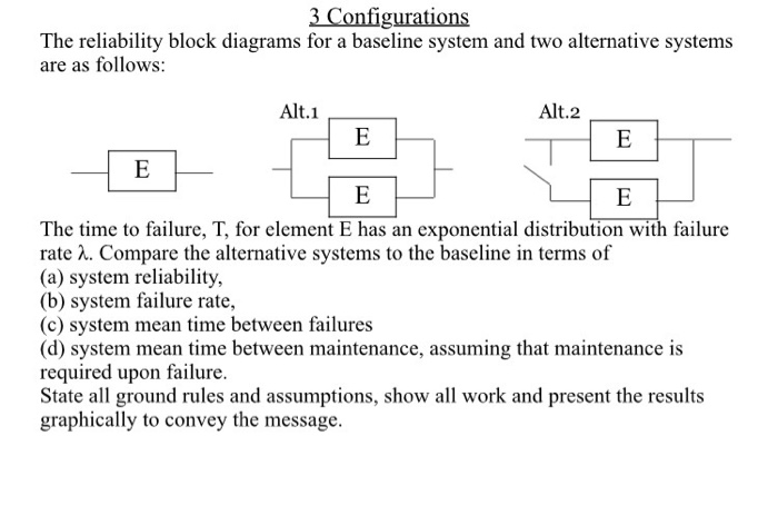 reliability block diagram 2 out of 3 solved the reliability block diagrams for a baseline syst  solved the reliability block diagrams