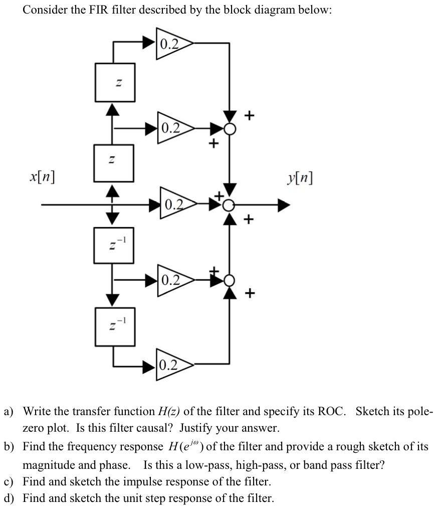 Solved Consider The Fir Filter Described By Block Dia Diagram Electronic Image For Below A Write
