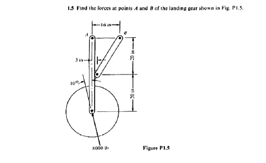 solved  find the forces at points a and b of the landing g