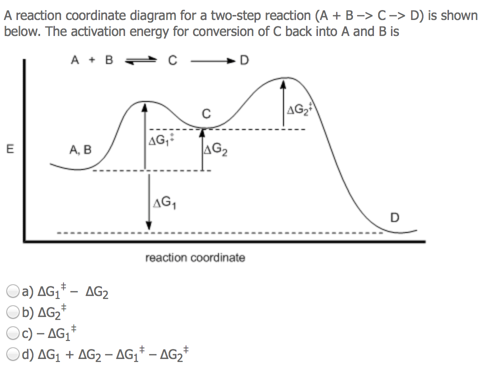 Solved A Reaction Coordinate Diagram For A Two Step React