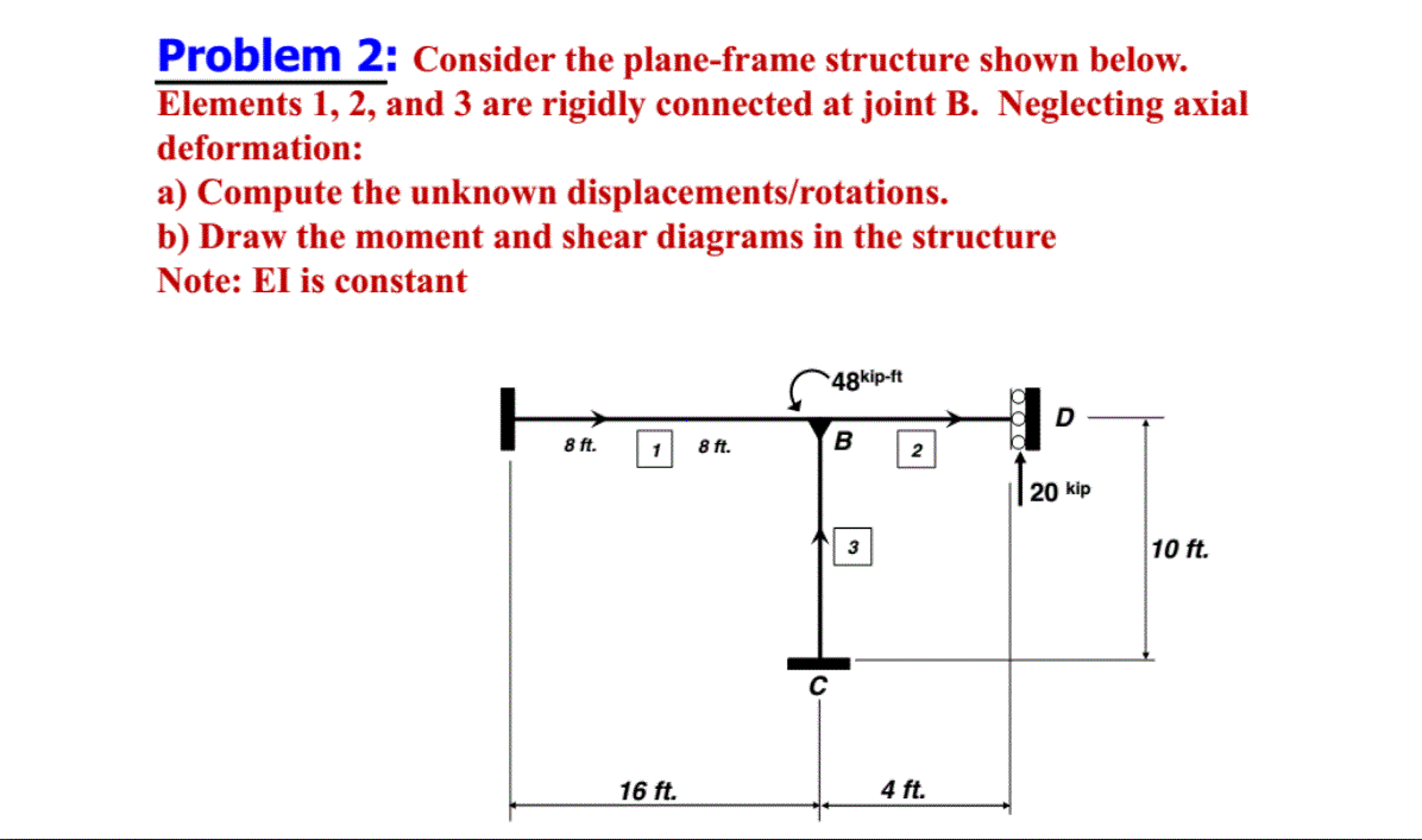 Consider The Plane-frame Structure Shown Below. El... | Chegg.com