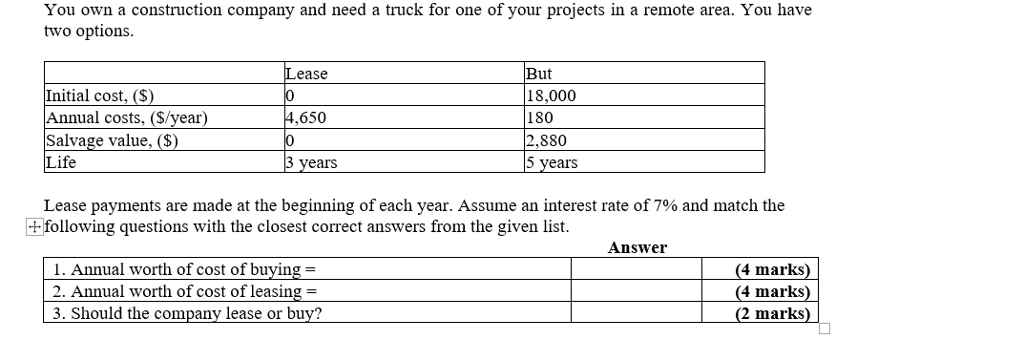 Solved: You Own A Construction Company And Need A Truck Fo