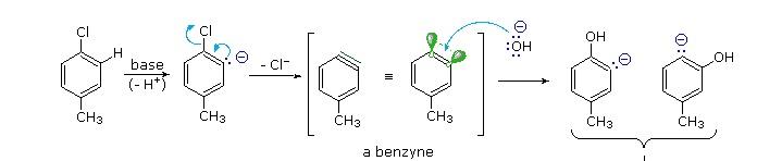 он Cl Cl :OH он base - Br CH3 CH3 CH3 CH3 CH3 CH3 a benzyne