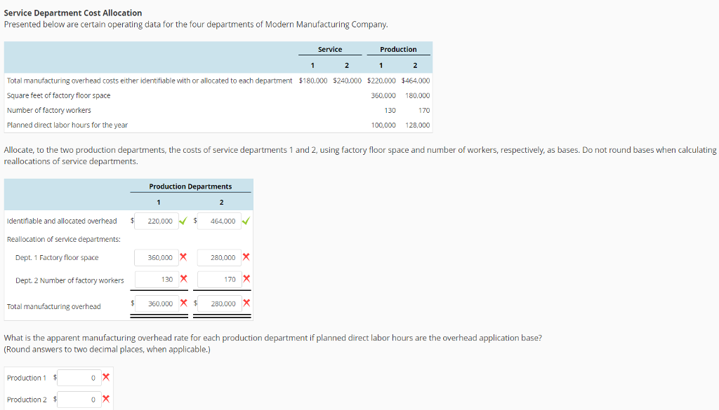 Question: Presented Below Are Certain Operating Data For The Four  Departments Of Modern Manufacturing Compa.