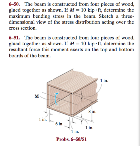 6c5fe7e44960 Solved  The Beam Is Constructed From Four Pieces Of Wood ...