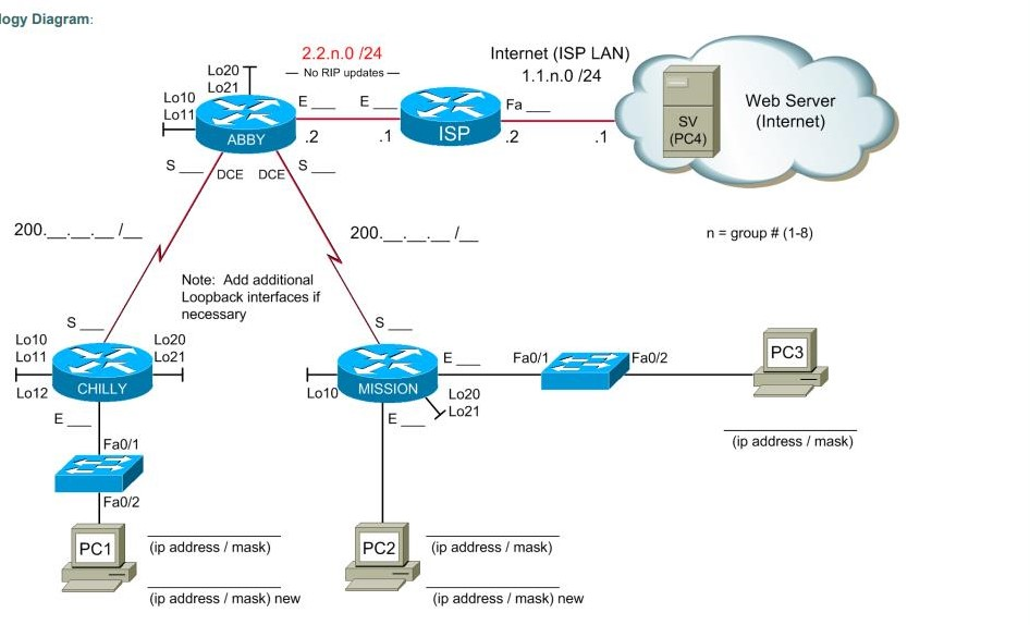 Networking Question A Company Has 3 Departments, T ...