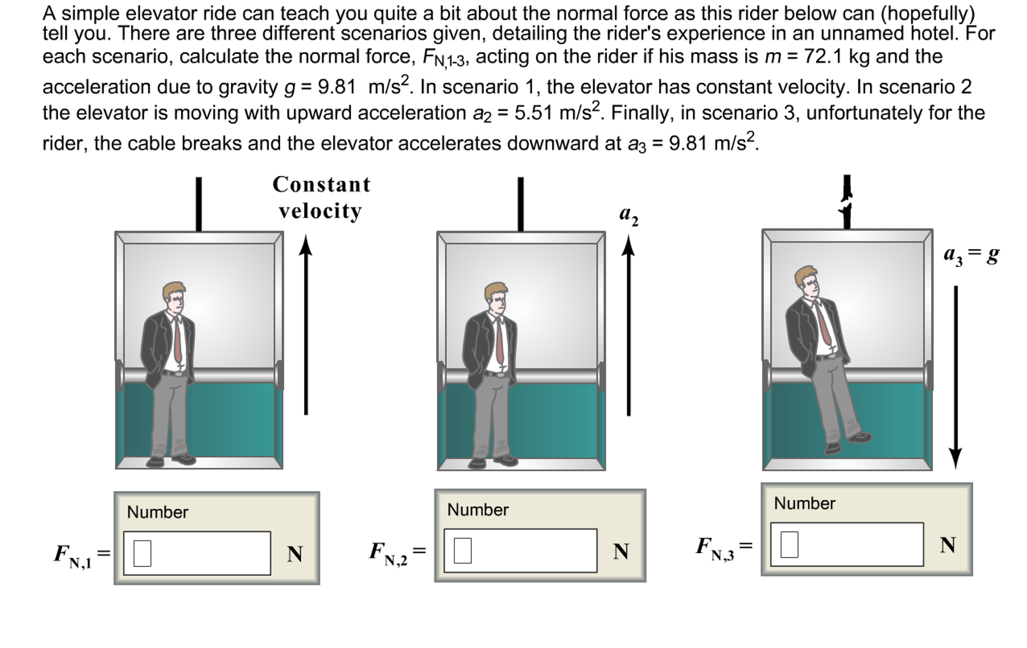 Solved A Simple Elevator Ride Can Teach You Quite A Bit A