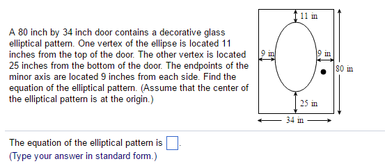 A 80 Inch By 34 Inch Door Contains A Decorative Gl