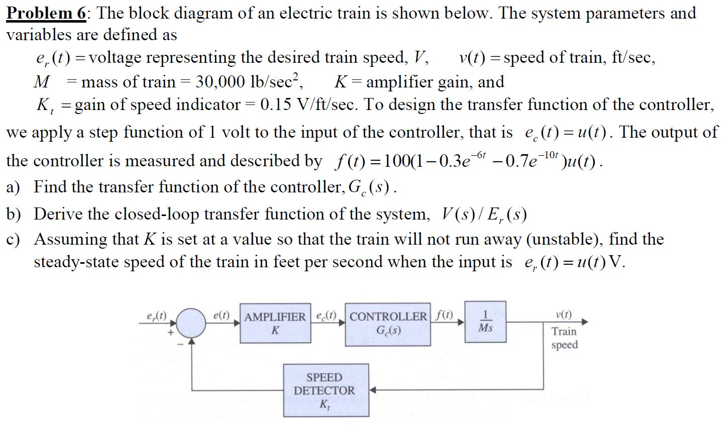 the block diagram of an electric train is shown be