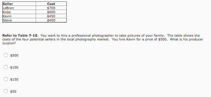 Solved: You Want To Hire A Professional Photographer To Ta