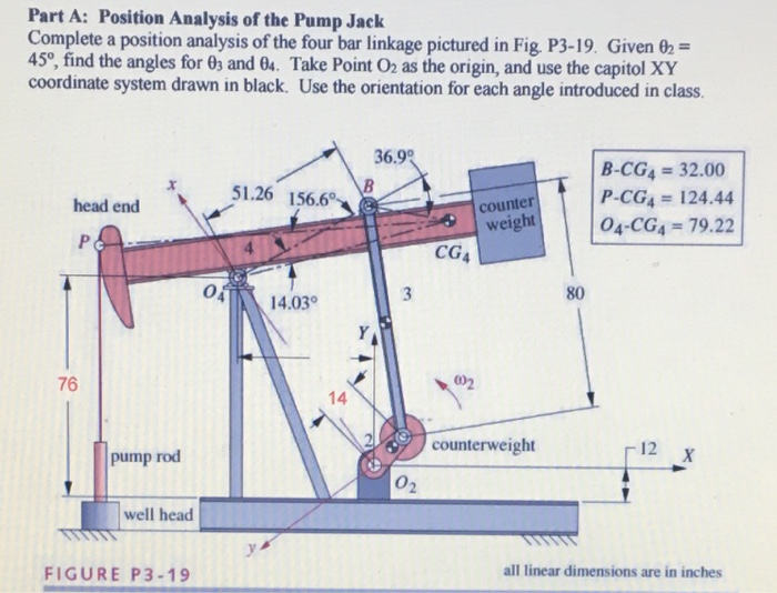 solved part a position analysis of the pump jack complet rh chegg com lufkin pump jack diagram pump jack diagram schematic
