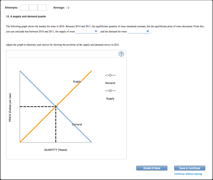 Economics archive february 01 2018 chegg average2 12 a supply and demand puzzle the following graph shows the market fandeluxe Choice Image