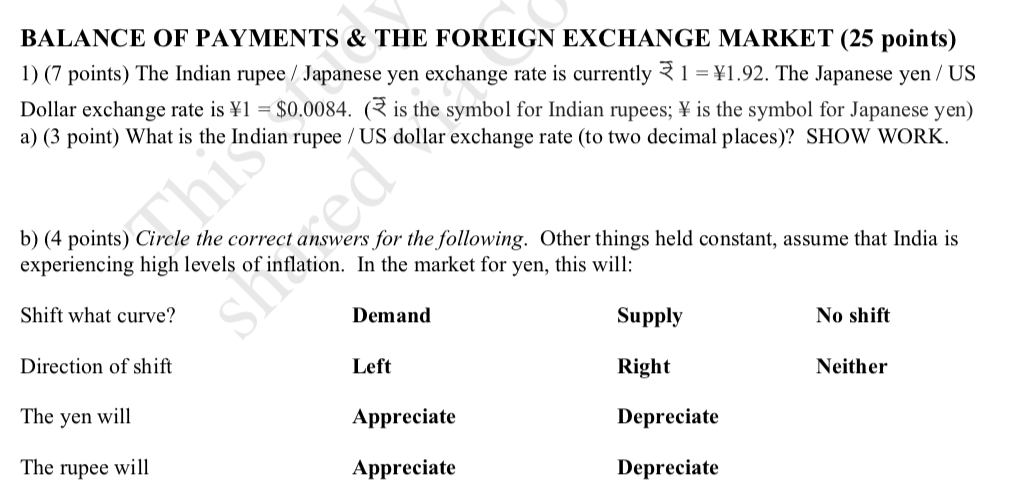 Solved Balance Of Payments The Foreign Exchange Market