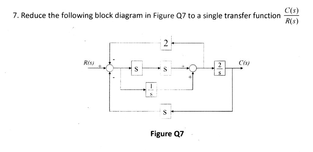 Solved  Reduce The Following Block Diagram In Figure Q7 To