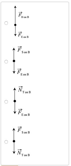 solved a choose the correct force diagram for a bag hangi. Black Bedroom Furniture Sets. Home Design Ideas