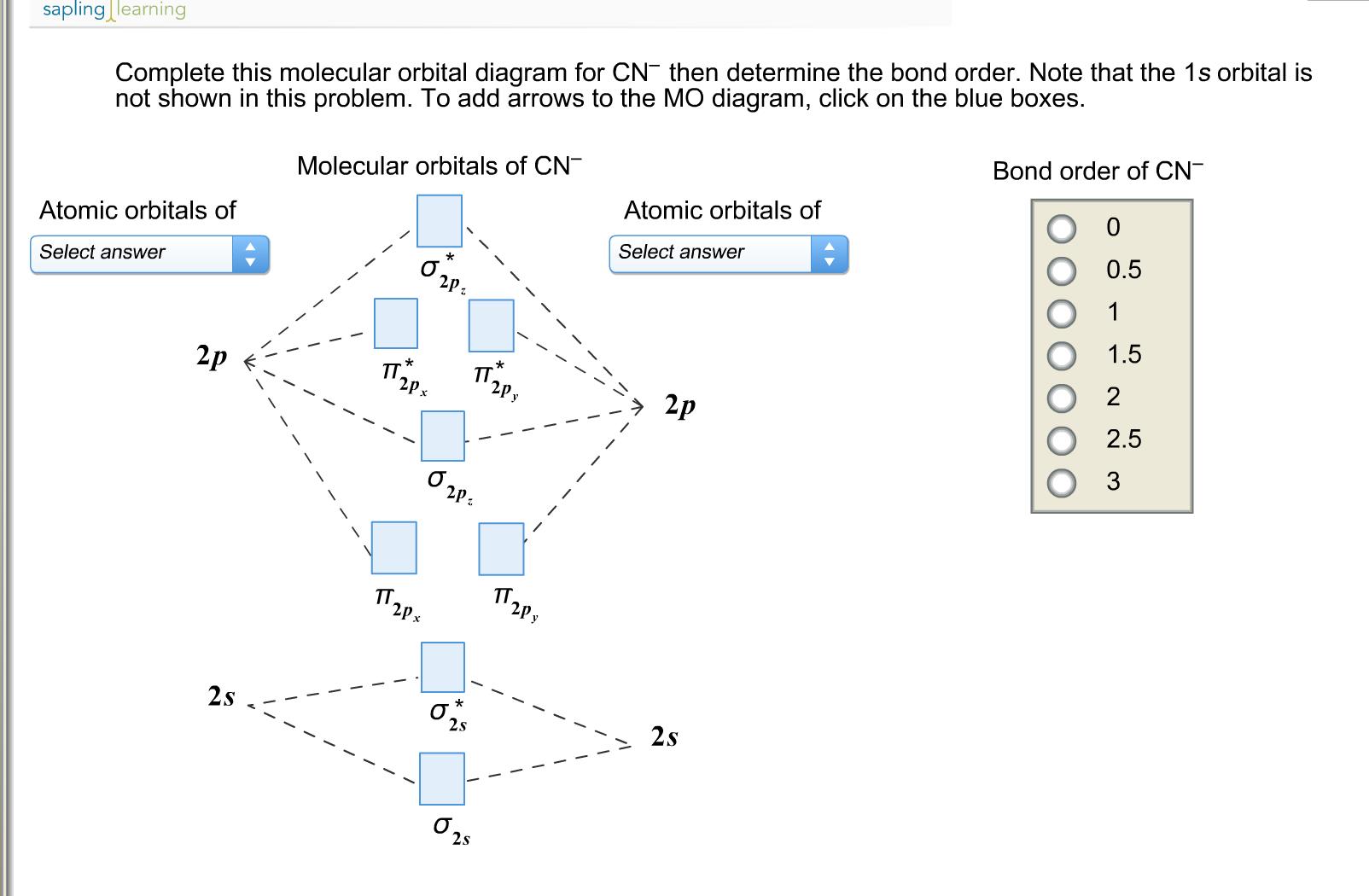 Chemistry Molecular Orbitals Manual Guide