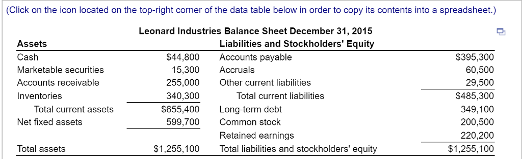 solved pro forma balance sheet basic leonard industries w