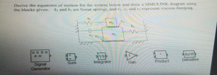 Solved: Derive The Equations For Motion For The System Bel ...