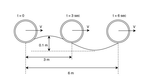 media%2Fd70%2Fd70df3a7 5aca 45f7 9764 22b3e54fbde1%2FphpkFefoG model t body diagram wire data schema \u2022
