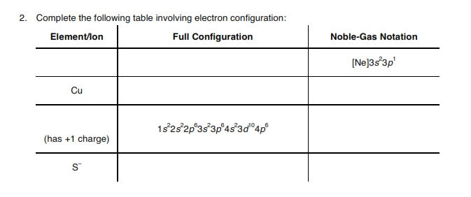 Solved 1 Write The Complete Electron Configuration For E Manual Guide