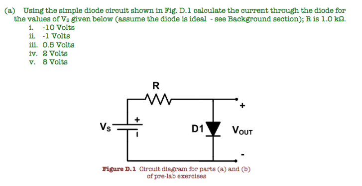 Diode Circuit Diagram | Solved A Using The Simple Diode Circuit Shown In Fig D