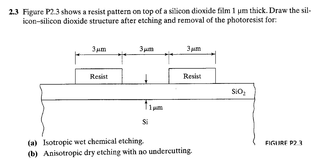 Solved A Resist Pattern On Top Of A Silicon Dioxide Film
