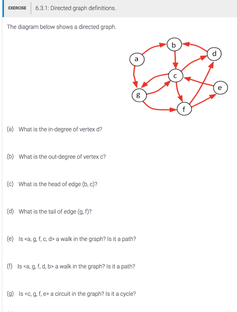 Solved the diagram below shows a directed graph a what exercise 631 directed graph definitions the diagram below shows a directed graph ccuart Gallery