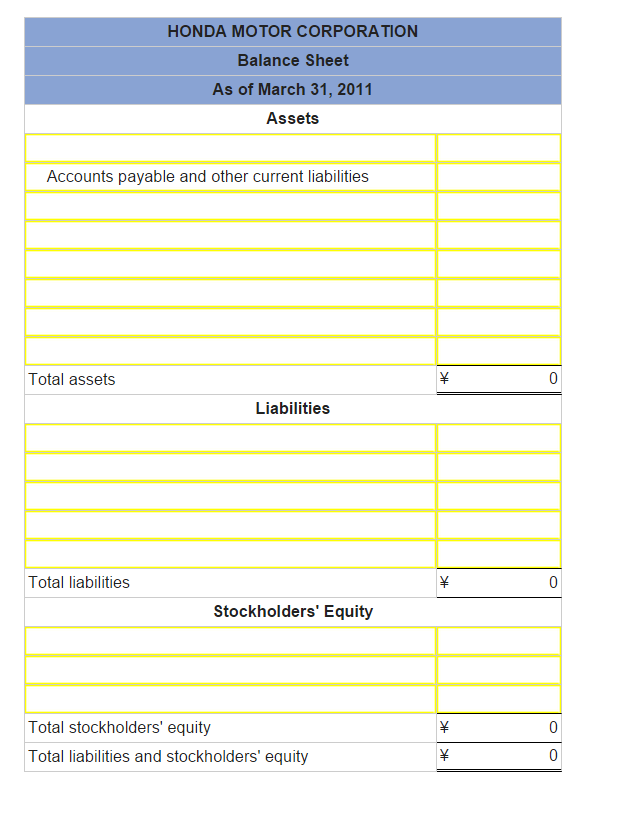 Prepare A Balance Sheet As Of March 31 2011 Solving For The Missing Amount Enter Your Answers In Billions