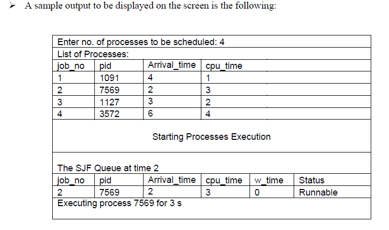 Solved: CPU Scheduling Design And Implement A Program That