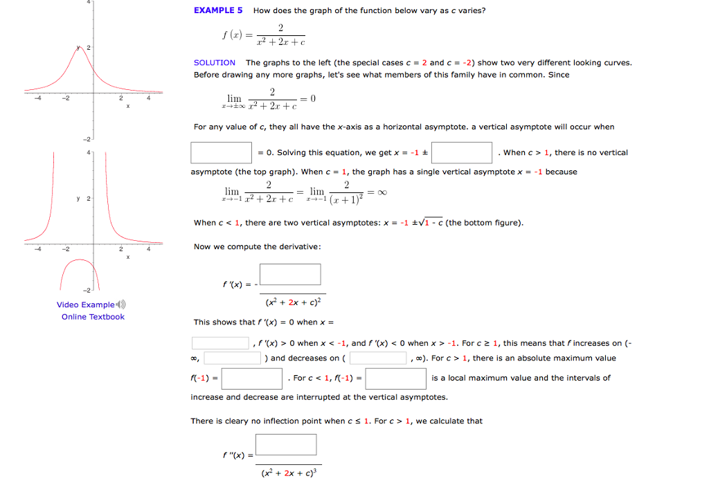 Solved: EXAMPLE 5 How Does The Graph Of The Function Below