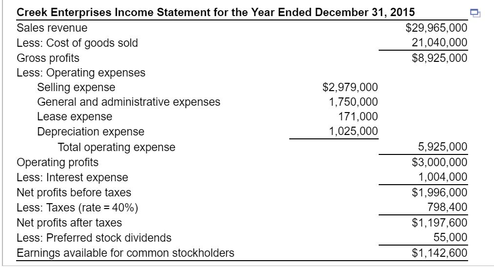an income statement of walrus plc for the year ended match 31 2007 5 ifr capital plc report of the directors for the year ended 31 december 2008 a principal activities ifr capital plc (hereinafter also referred to as ifr capital or the company), is a limited.