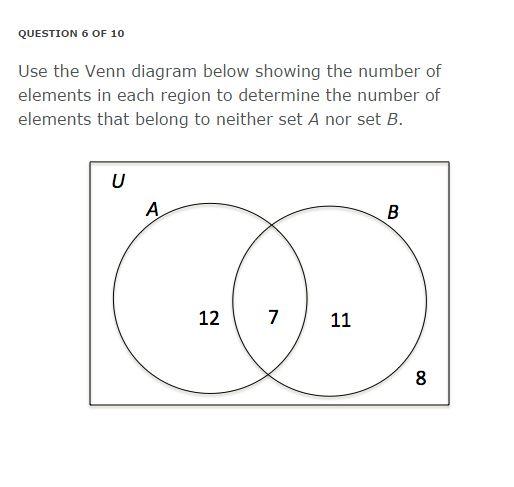 Venn Diagram With Region Numbers Diy Enthusiasts Wiring Diagrams