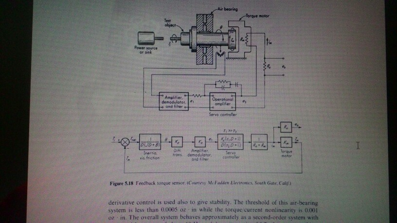 5 13 From Measurement Systems 4th Edition By Ernes Chegg Com