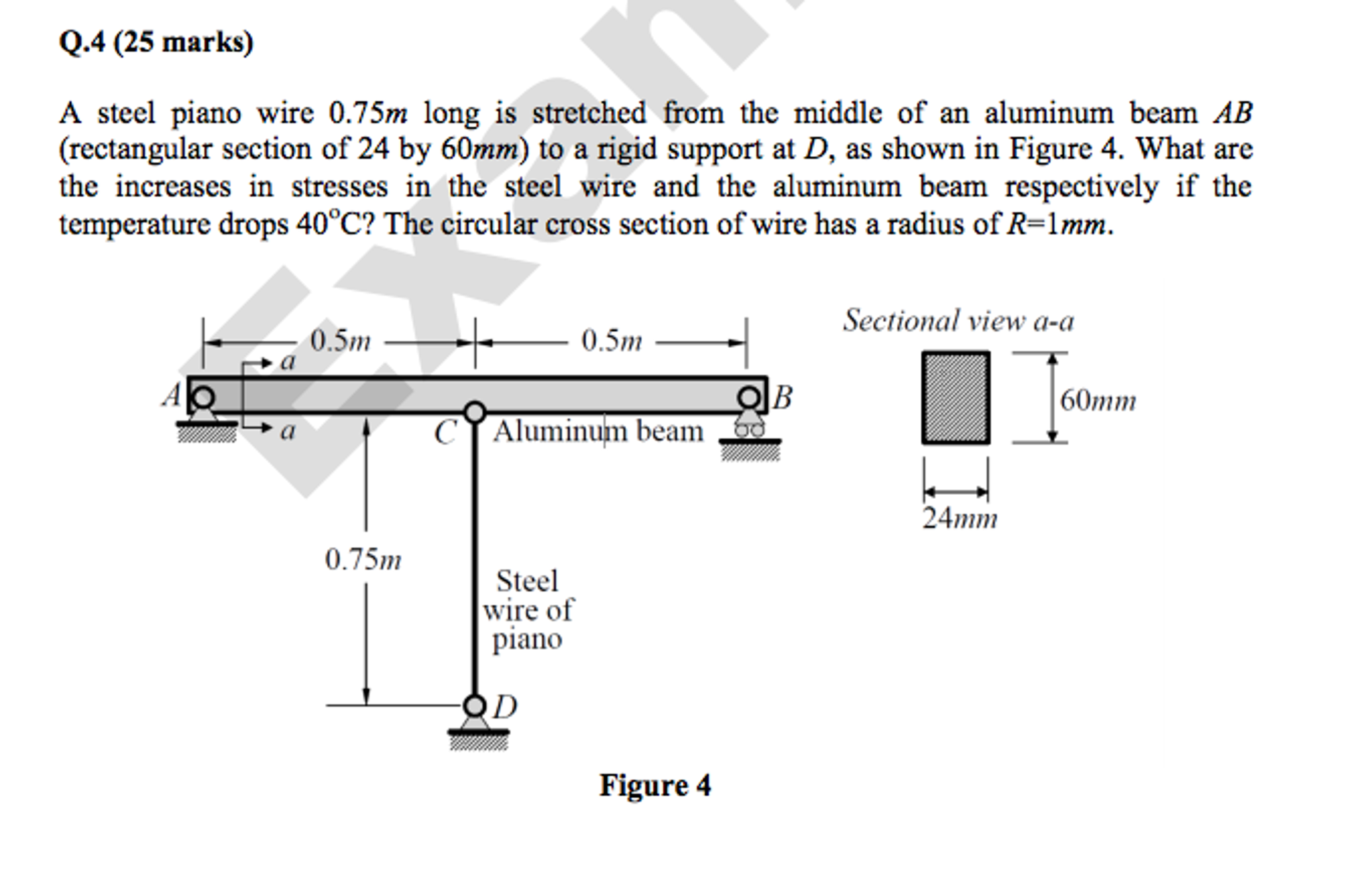 Solved: A Steel Piano Wire 0.75m Long Is Stretched From Th ...