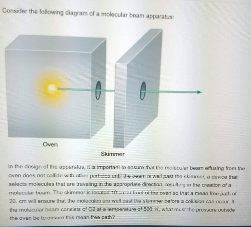 Solved: Consider The Following Diagram Of A Molecular Beam ...