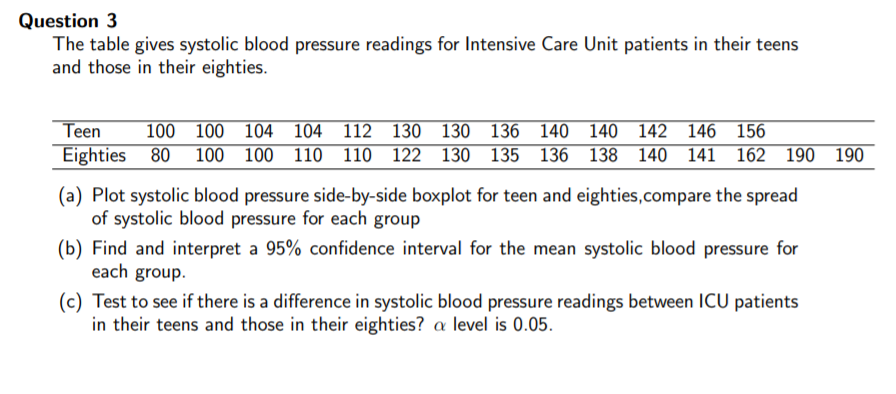 Question 3 The table gives systolic blood pressure readings for Intensive  Care Unit patients in their