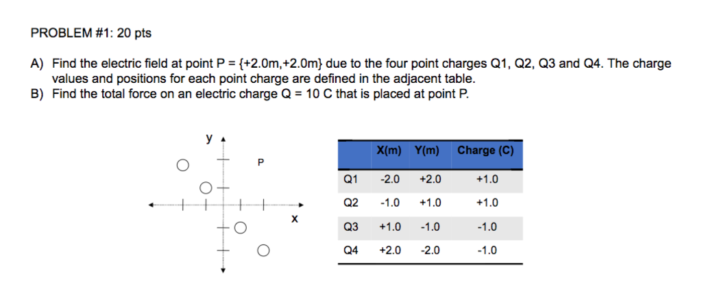problem 120 pts find the electric field at point p