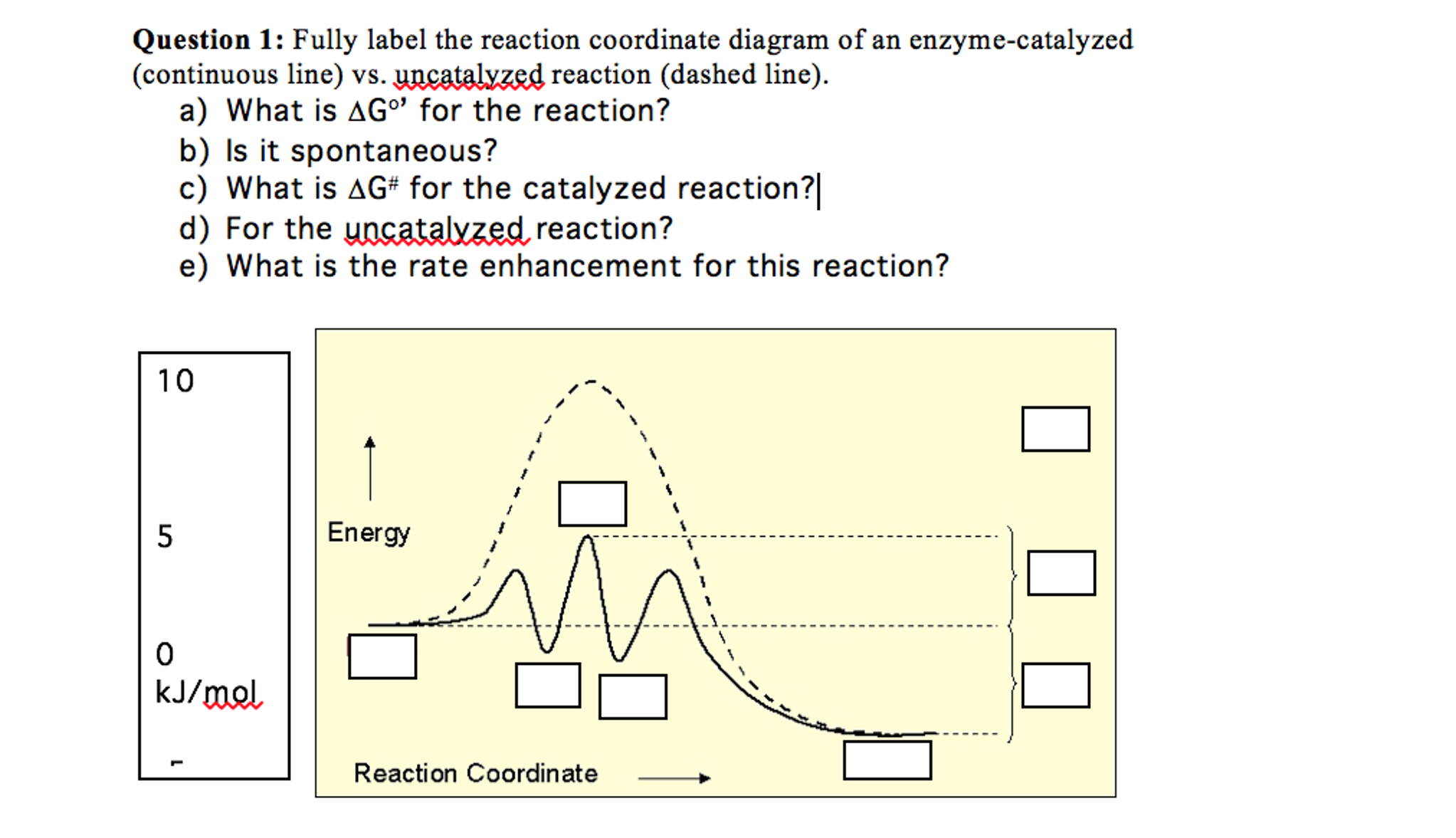 Question 1 Fully Label The Reaction Coordinate Di
