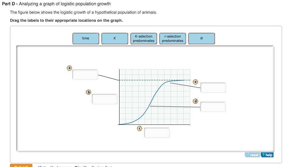 solved analyzing a graph of logistic population growth th