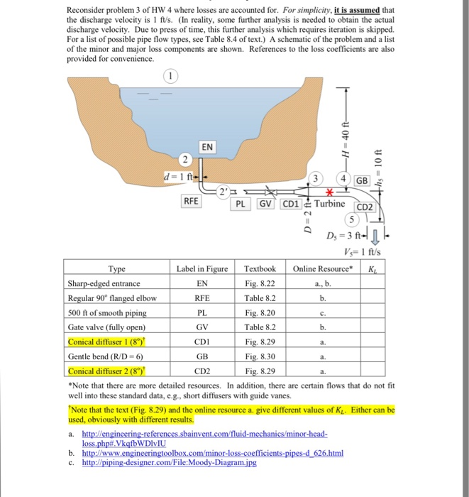 Mechanical engineering archive december 05 2016 chegg reconsider problem3 of hw 4 where losses are accou ccuart Gallery