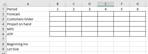 Lihat Cara Membuat Master Production Schedule paling mudah