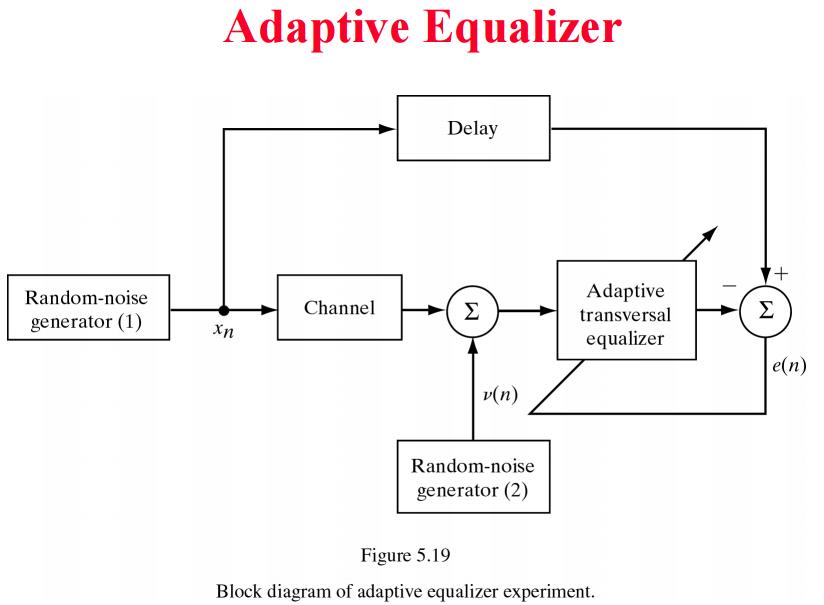 solved i am doing a matlab homework about adaptive equali. Black Bedroom Furniture Sets. Home Design Ideas