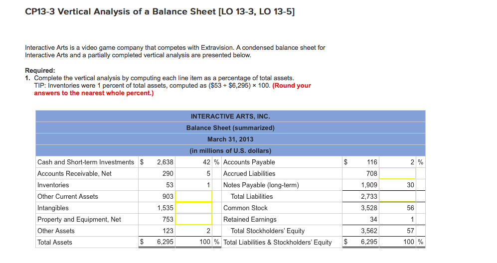 Solved Cp13 3 Vertical Analysis Of A Balance Sheet Ilo 13