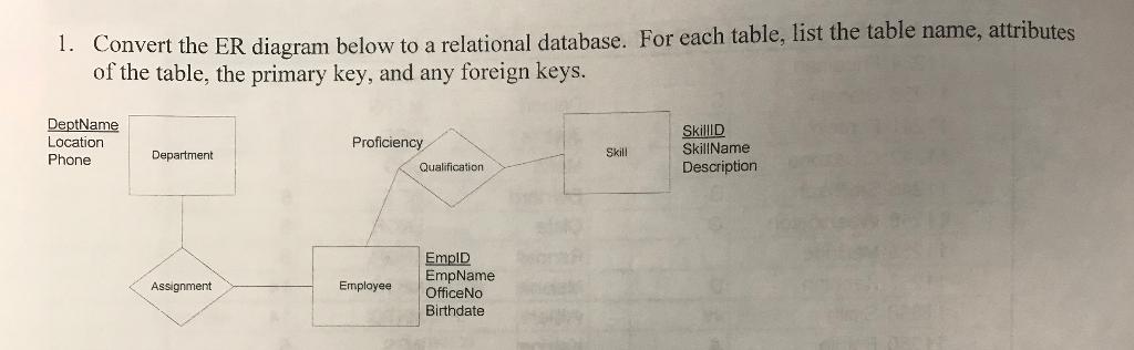 solved 1 convert the er below relational database for e